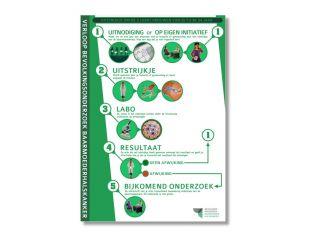 A3-pancarte Bevolkingsonderzoek Baarmoederhalskanker (geplastificeerd)