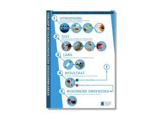 A3-pancarte Bevolkingsonderzoek Dikkedarmkanker (geplastificeerd)